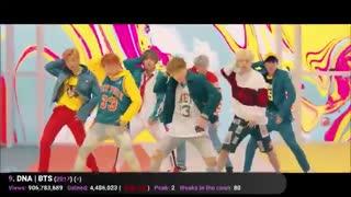 موزیک ویدیو هایی از kpop که در این هفته بیشترین بازدید رو داشتن(گروه ها)