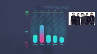 9 Kpop Demographics That Will Change The Way You See Kpop