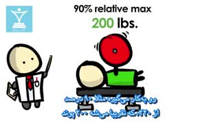 وزنه زدن تا خستگی کامل