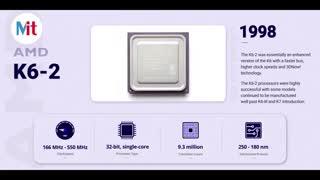 تاریخچه پردازنده های AMD