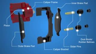 سیستم ترمز دیسکی خودرو - قسمت اول