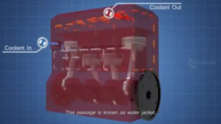 سیستم خنککننده موتور