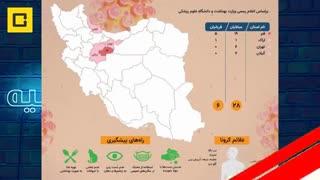 وضعیت اضطراری کرونا در ایران و راه های پیشگیری