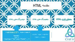مقدمه آموزش طراحی سایت آسان سایت