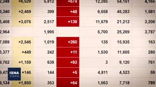 از رکوردزنی کرونا در ایتالیا تا تصویب بزرگترین کمک مالی تاریخ آمریکا